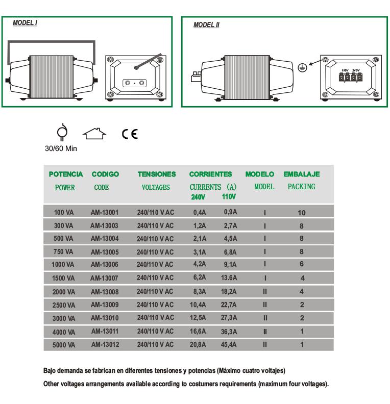 SERIE AM-13 REVERSIBLE SINGLE-PHASE AUTOTRANSFORMERS 110/240VAC