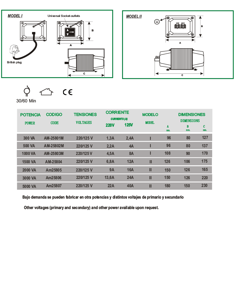 SERIE AM-258 REVERSIBLE SINGLE-PHASE AUTOTRANSFORMERS 220/125VAC