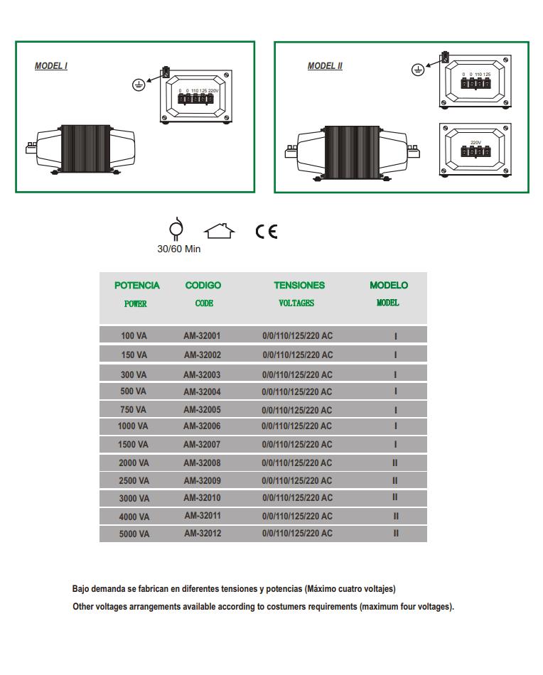 SERIE AM-32 REVERSIBLE SINGLE-PHASE  AUTOTRANSFORMERS 0-0-110-125-220 VAC