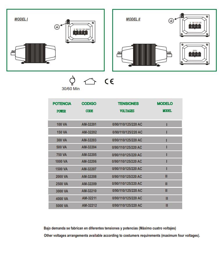 Especificaciones AM-322 REVERSIBLE SINGLE-PHASE AUTOTRANSFORMERS 0-90-110-125-220VAC
